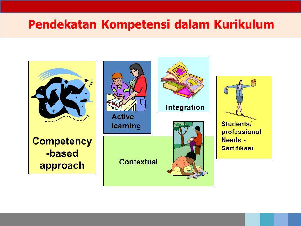 Pendekatan Kompetensi dalam Kurikulum