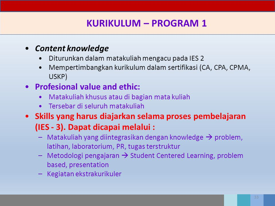KURIKULUM – PROGRAM 1 Content knowledge Profesional value and ethic: