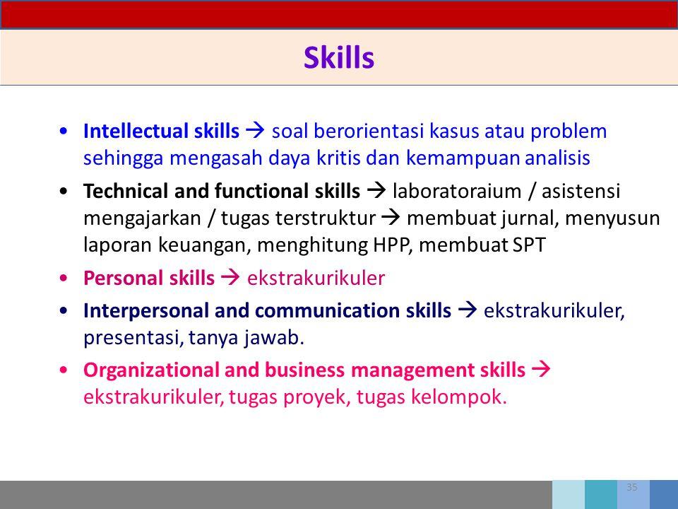 Skills Intellectual skills  soal berorientasi kasus atau problem sehingga mengasah daya kritis dan kemampuan analisis.