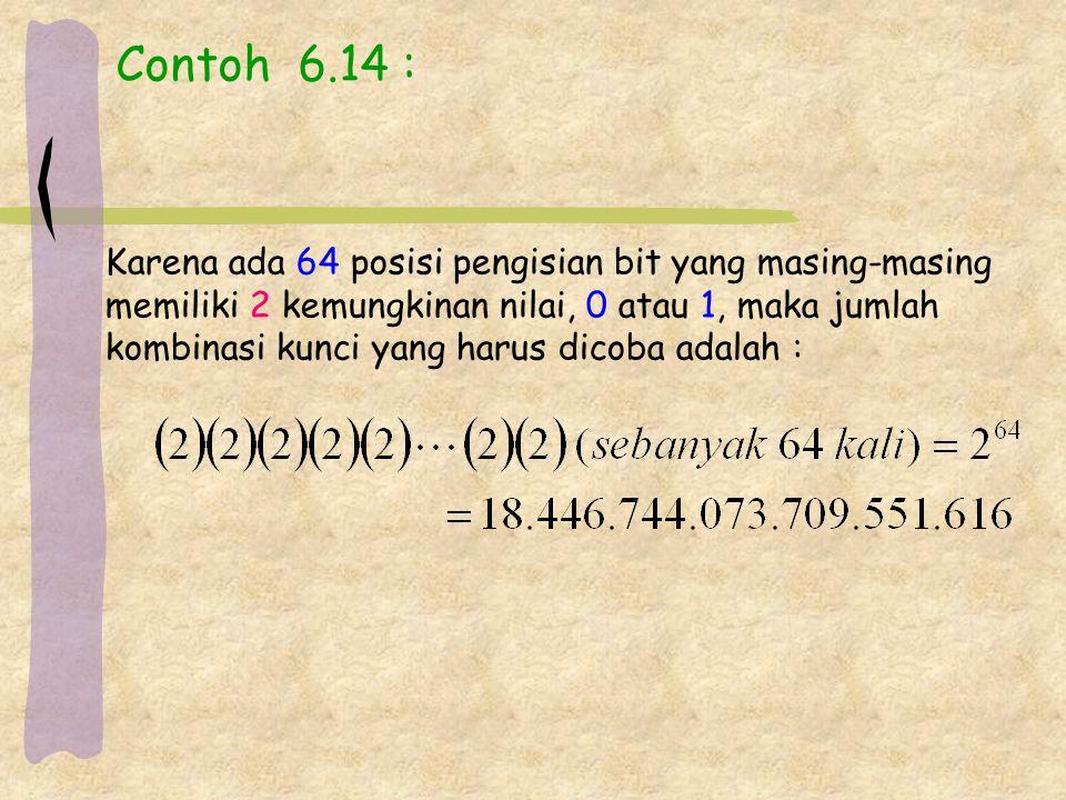 Contoh 6.14 : Karena ada 64 posisi pengisian bit yang masing-masing