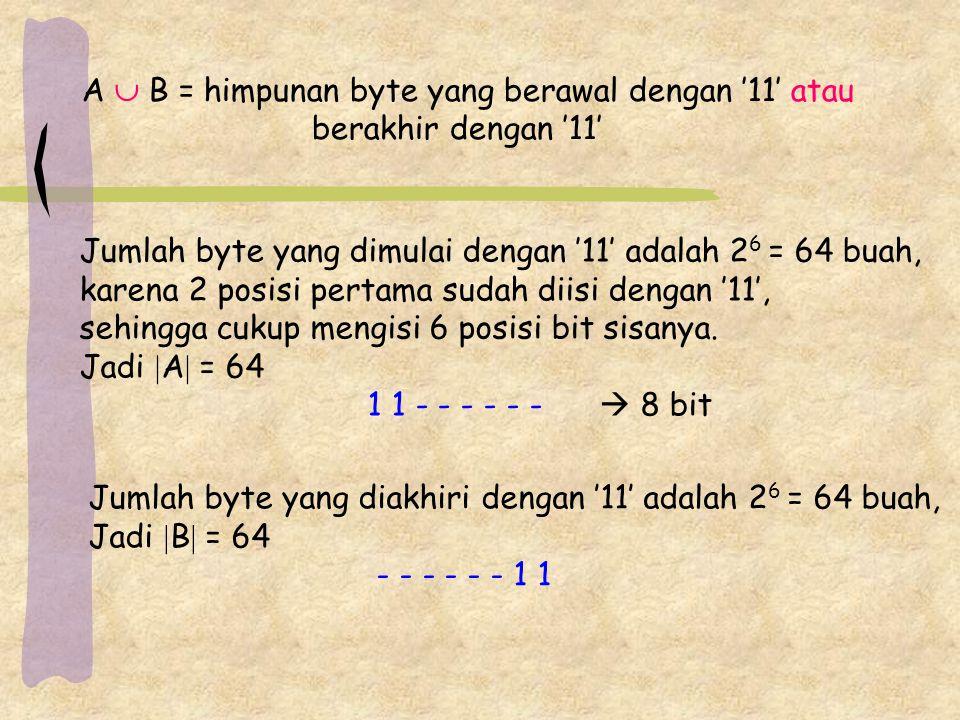 A  B = himpunan byte yang berawal dengan '11' atau