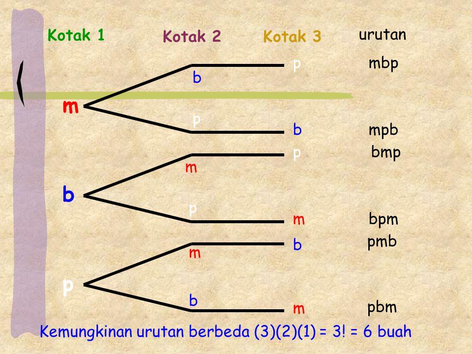 m b p Kotak 1 Kotak 2 Kotak 3 urutan p mbp b p b mpb p bmp m p m bpm