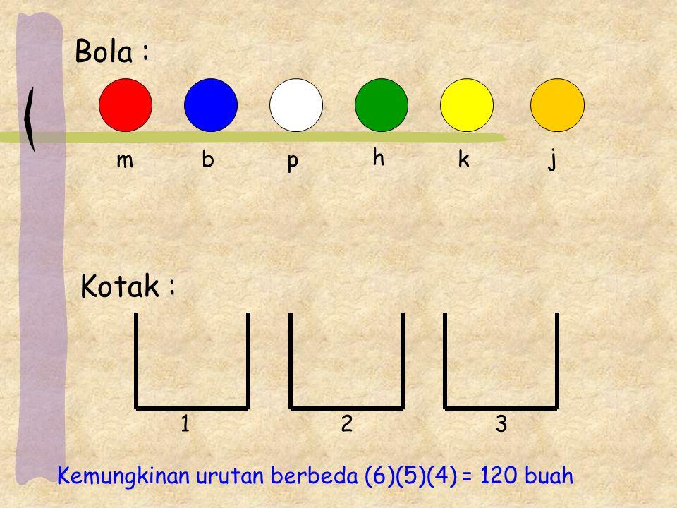 Bola : m b p h k j Kotak : 1 2 3 Kemungkinan urutan berbeda (6)(5)(4) = 120 buah