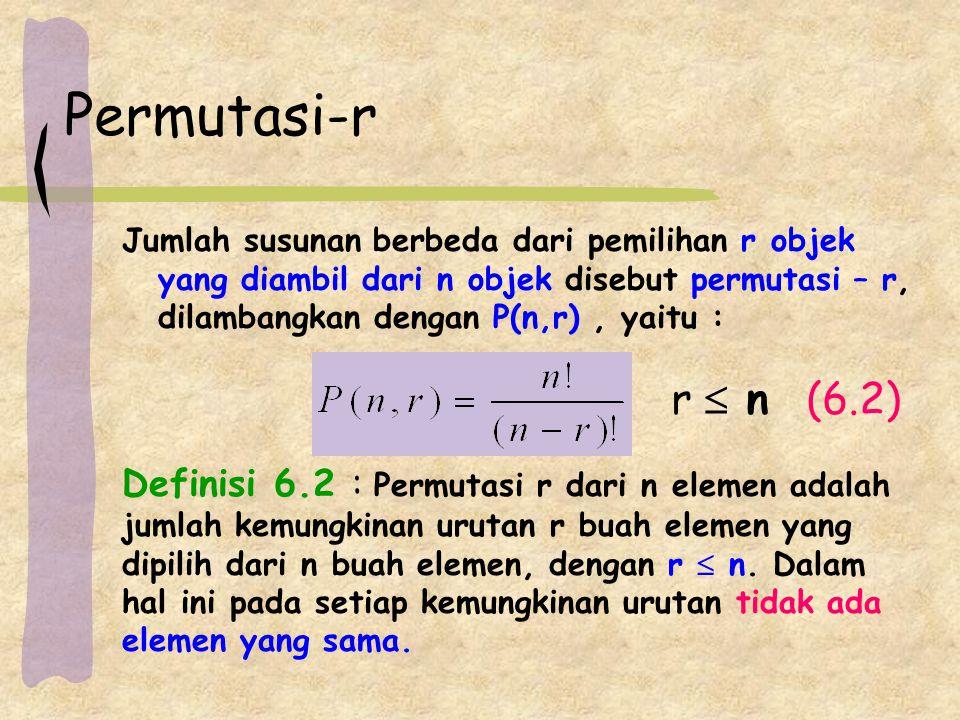 Permutasi-r Jumlah susunan berbeda dari pemilihan r objek yang diambil dari n objek disebut permutasi – r, dilambangkan dengan P(n,r) , yaitu :