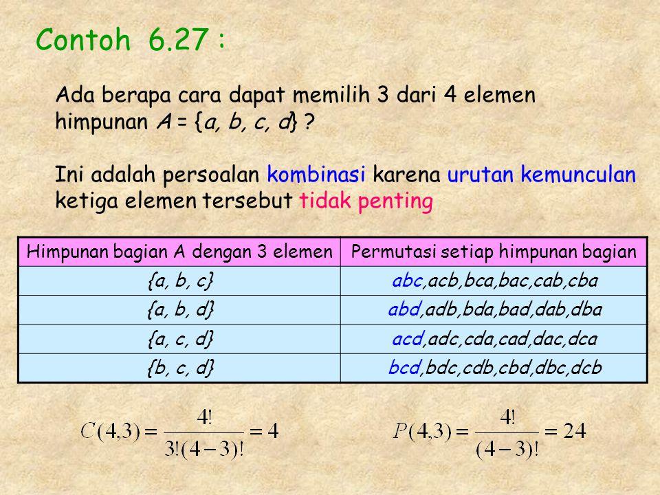 Contoh 6.27 : Ada berapa cara dapat memilih 3 dari 4 elemen