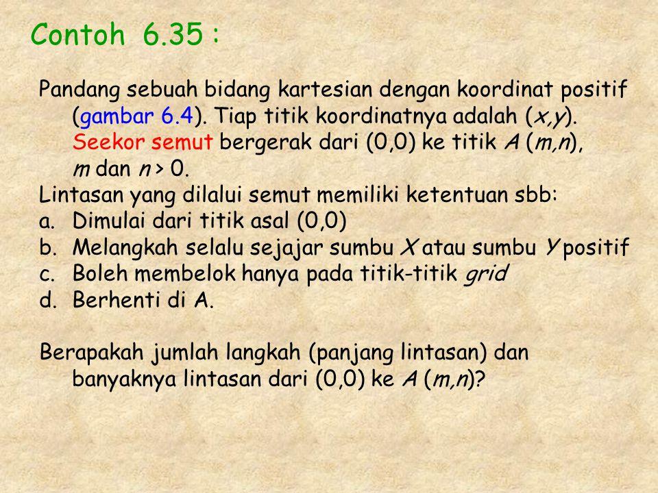 Contoh 6.35 :