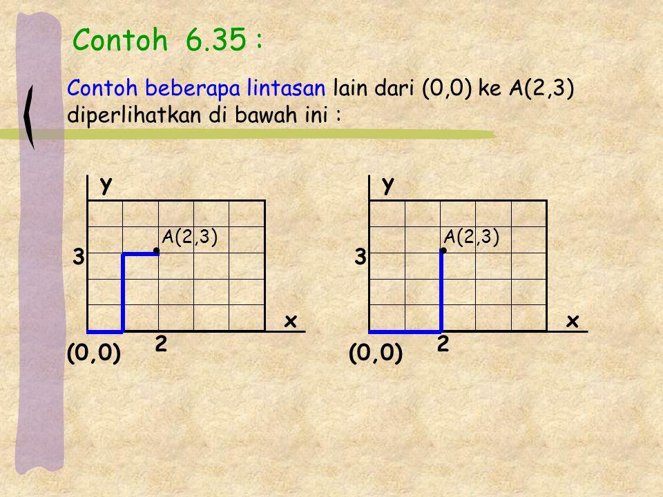 • • Contoh 6.35 : Contoh beberapa lintasan lain dari (0,0) ke A(2,3)