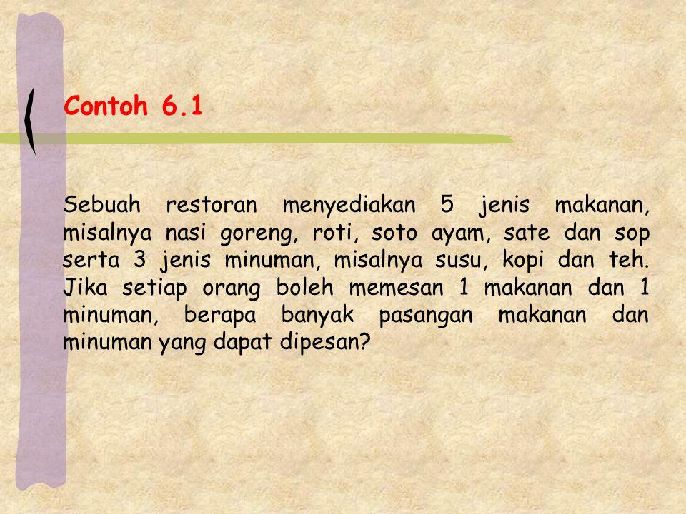 Contoh 6.1