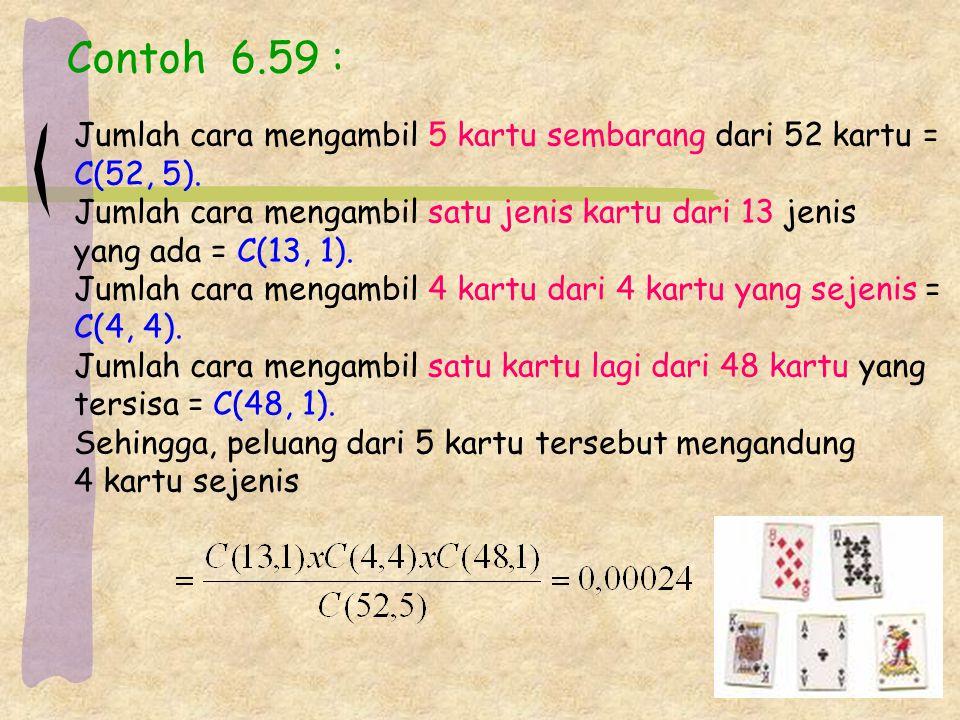 Contoh 6.59 : Jumlah cara mengambil 5 kartu sembarang dari 52 kartu =