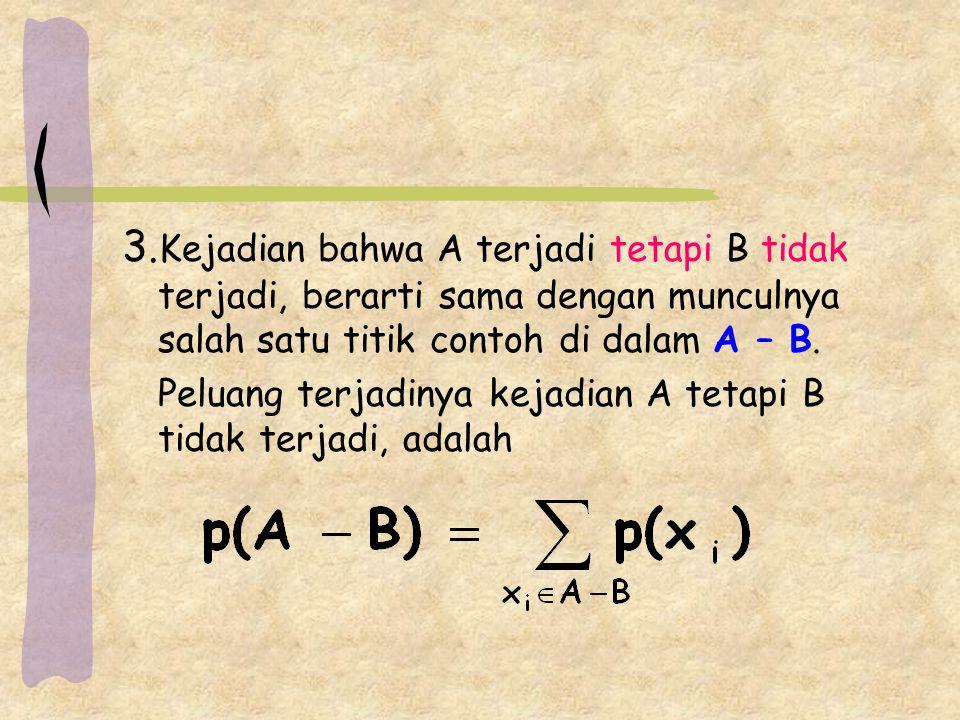 3.Kejadian bahwa A terjadi tetapi B tidak terjadi, berarti sama dengan munculnya salah satu titik contoh di dalam A – B.
