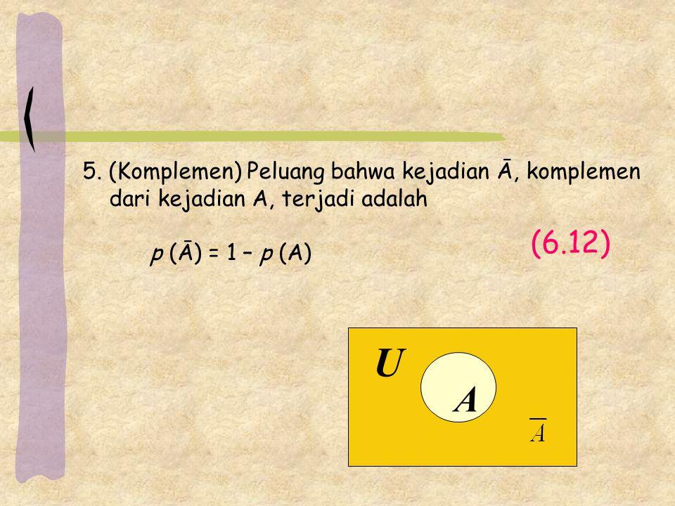 U A (6.12) 5. (Komplemen) Peluang bahwa kejadian Ā, komplemen
