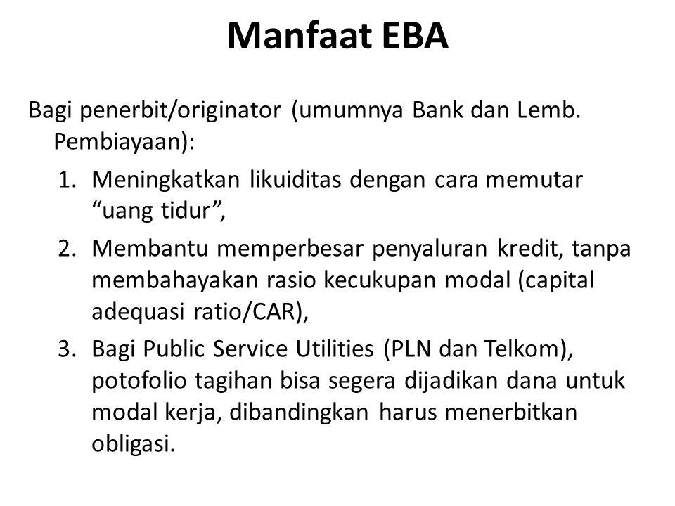 Manfaat EBA Bagi penerbit/originator (umumnya Bank dan Lemb. Pembiayaan): Meningkatkan likuiditas dengan cara memutar uang tidur ,