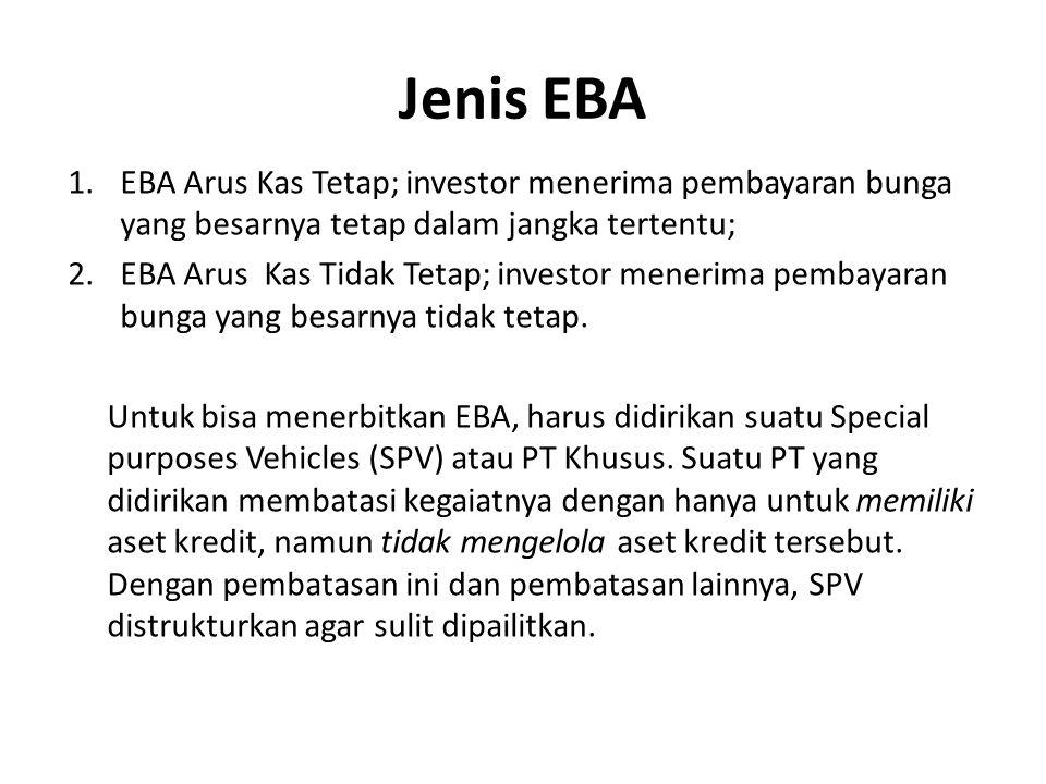 Jenis EBA EBA Arus Kas Tetap; investor menerima pembayaran bunga yang besarnya tetap dalam jangka tertentu;