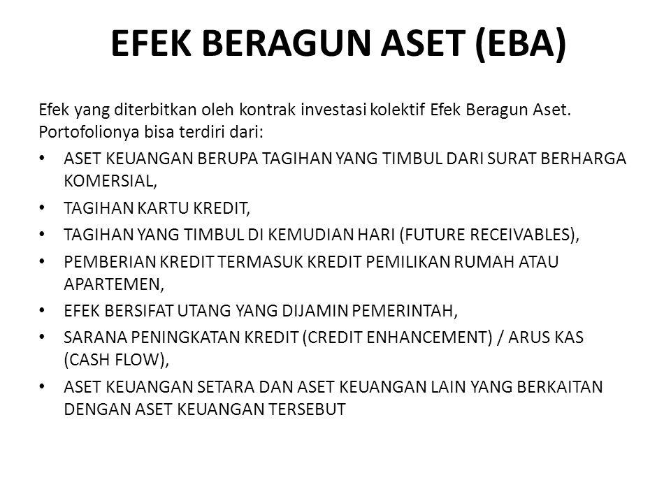 EFEK BERAGUN ASET (EBA)