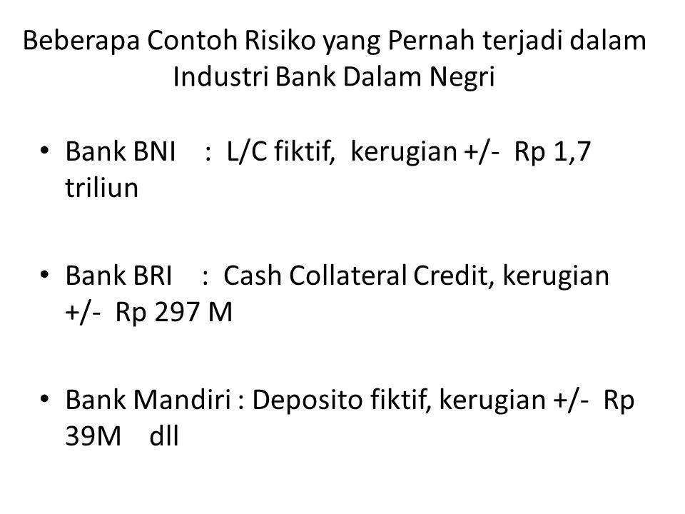 Beberapa Contoh Risiko yang Pernah terjadi dalam Industri Bank Dalam Negri