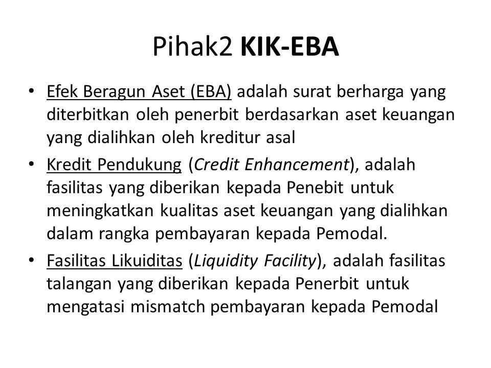 Pihak2 KIK-EBA