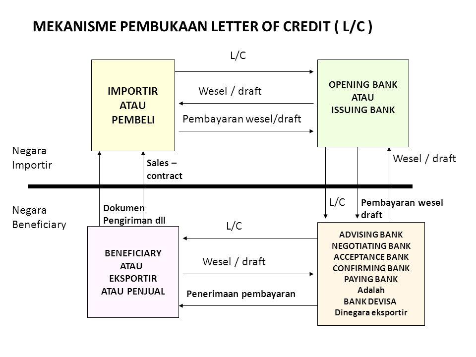 MEKANISME PEMBUKAAN LETTER OF CREDIT ( L/C )
