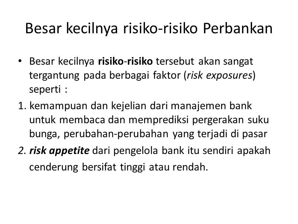 Besar kecilnya risiko-risiko Perbankan
