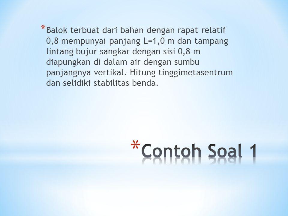 Balok terbuat dari bahan dengan rapat relatif 0,8 mempunyai panjang L=1,0 m dan tampang lintang bujur sangkar dengan sisi 0,8 m diapungkan di dalam air dengan sumbu panjangnya vertikal. Hitung tinggimetasentrum dan selidiki stabilitas benda.