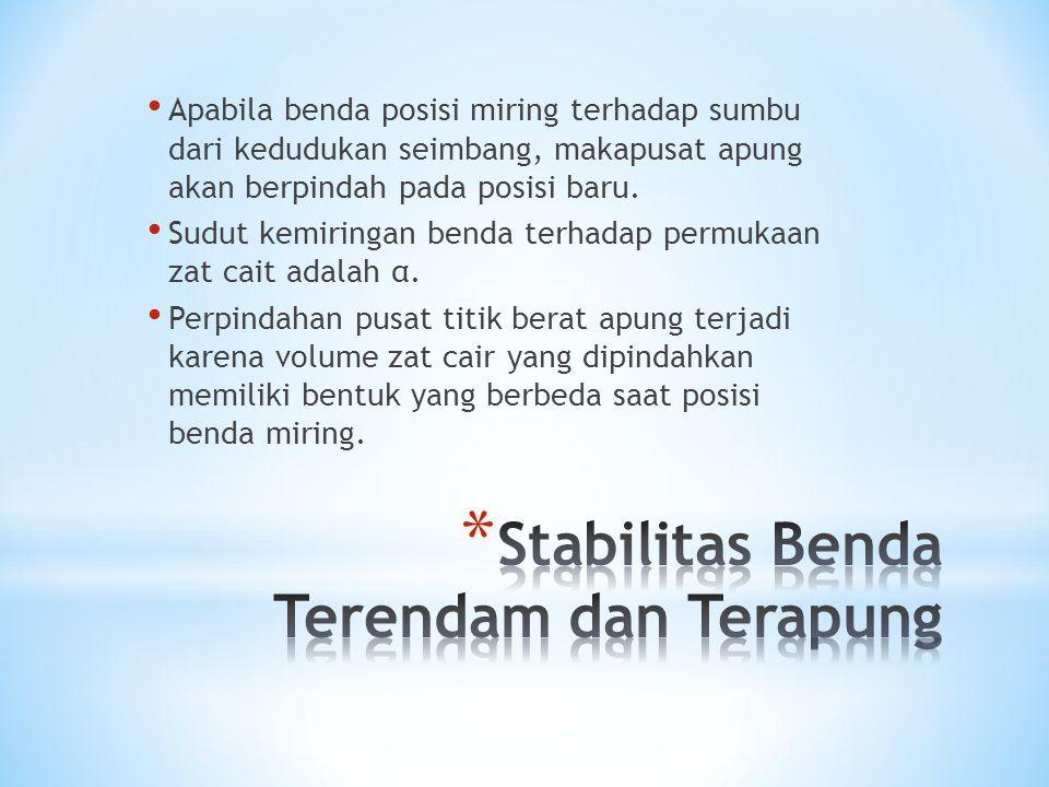 Stabilitas Benda Terendam dan Terapung