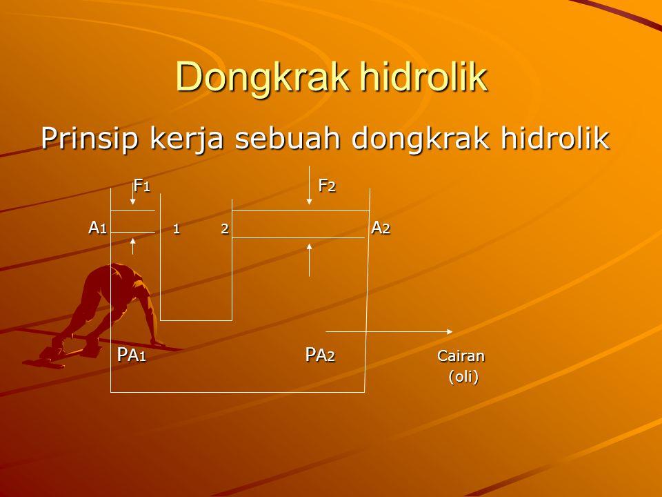 Dongkrak hidrolik Prinsip kerja sebuah dongkrak hidrolik F1 F2