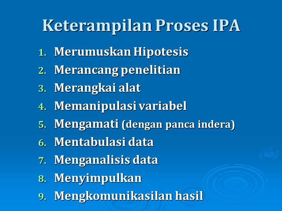 Keterampilan Proses IPA