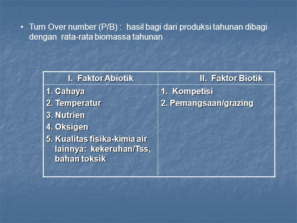 Turn Over number (P/B) : hasil bagi dari produksi tahunan dibagi dengan rata-rata biomassa tahunan
