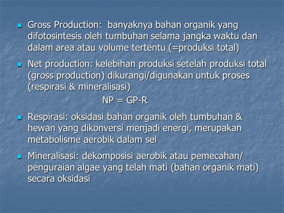 Gross Production: banyaknya bahan organik yang difotosintesis oleh tumbuhan selama jangka waktu dan dalam area atau volume tertentu (=produksi total)