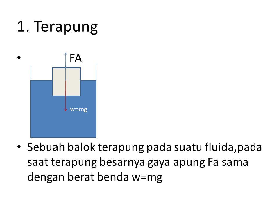 1. Terapung FA. Sebuah balok terapung pada suatu fluida,pada saat terapung besarnya gaya apung Fa sama dengan berat benda w=mg.