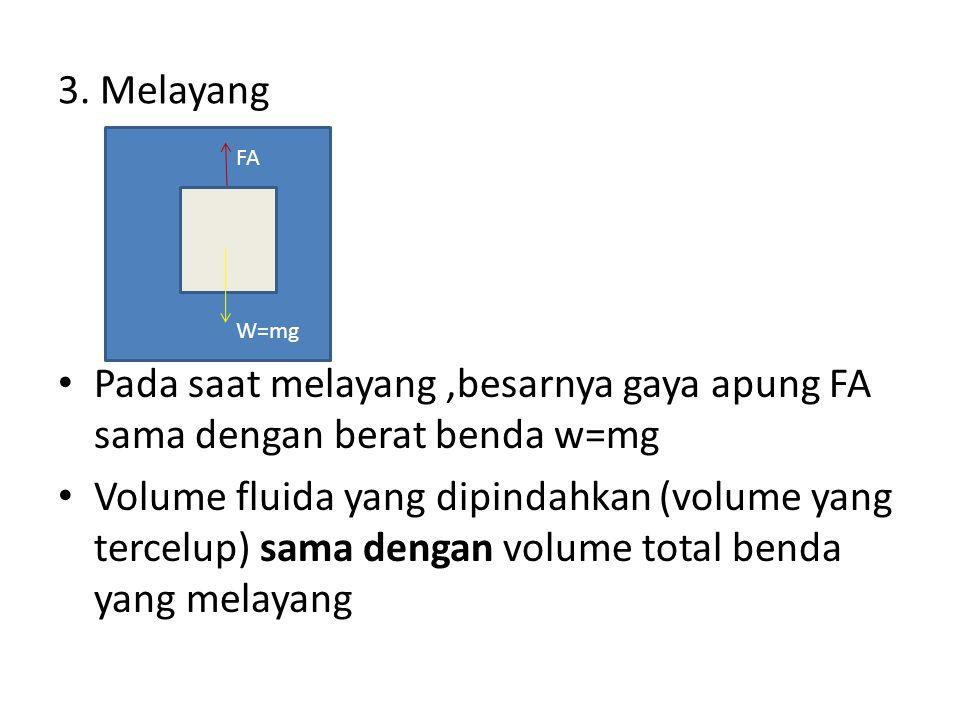 3. Melayang FA. W=mg. Pada saat melayang ,besarnya gaya apung FA sama dengan berat benda w=mg.