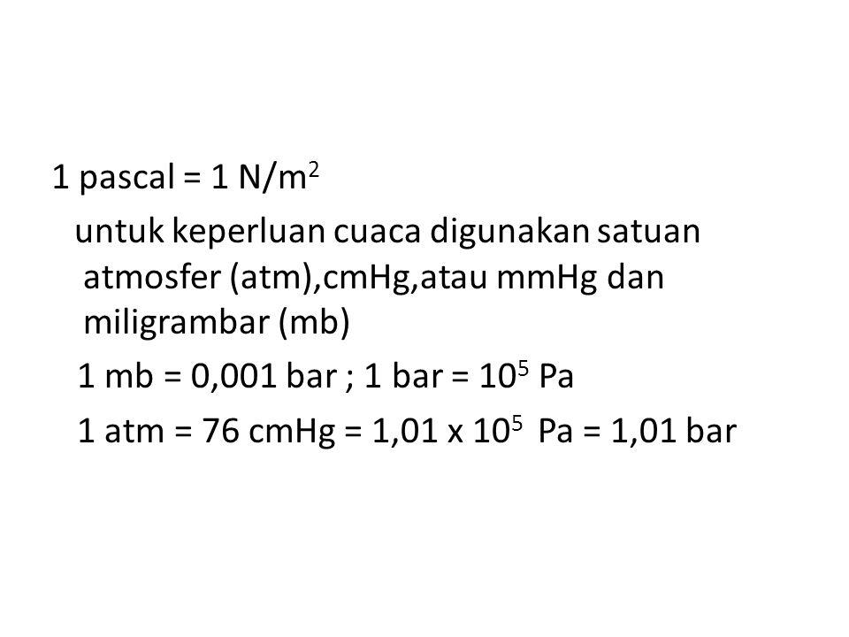 1 pascal = 1 N/m2 untuk keperluan cuaca digunakan satuan atmosfer (atm),cmHg,atau mmHg dan miligrambar (mb)