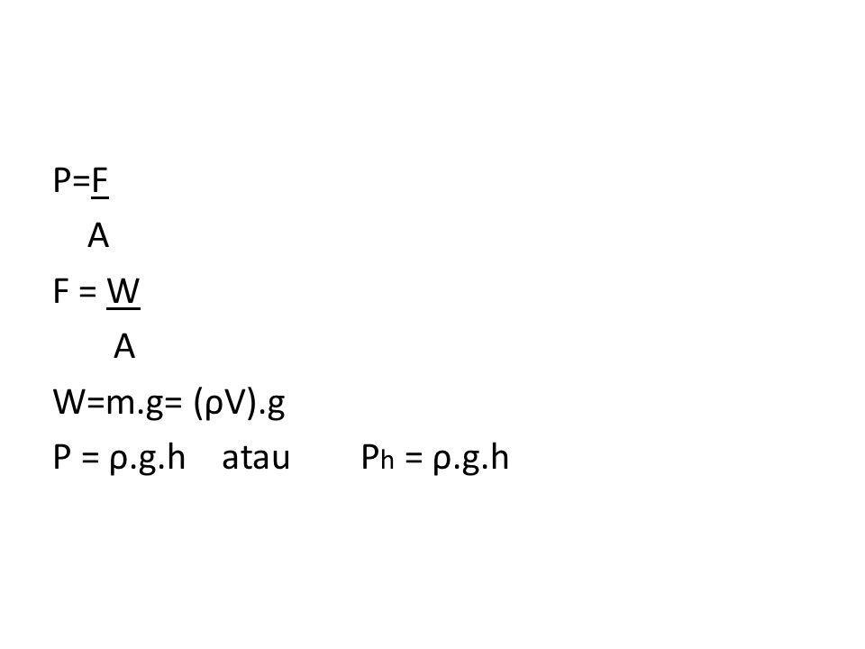 P=F A F = W W=m.g= (ρV).g P = ρ.g.h atau Ph = ρ.g.h