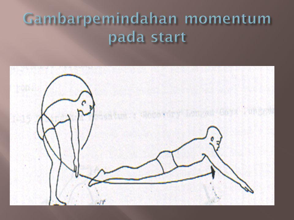 Gambarpemindahan momentum pada start