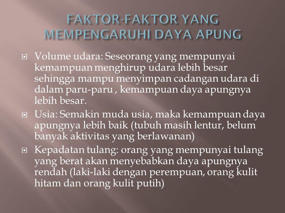 FAKTOR-FAKTOR YANG MEMPENGARUHI DAYA APUNG