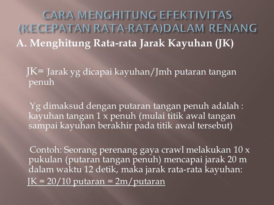 CARA MENGHITUNG EFEKTIVITAS (KECEPATAN RATA-RATA)DALAM RENANG