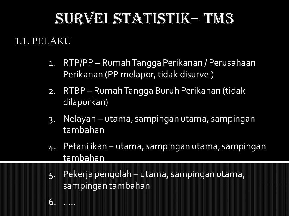 SURVEI STATISTIK– TM3 1.1. PELAKU
