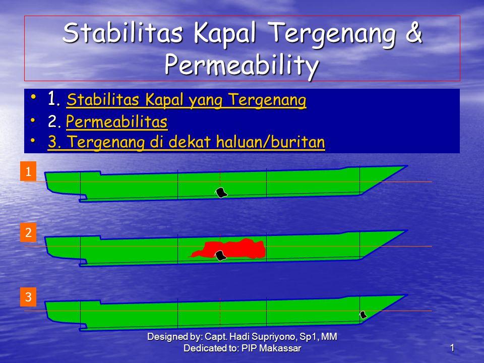 Stabilitas Kapal Tergenang & Permeability