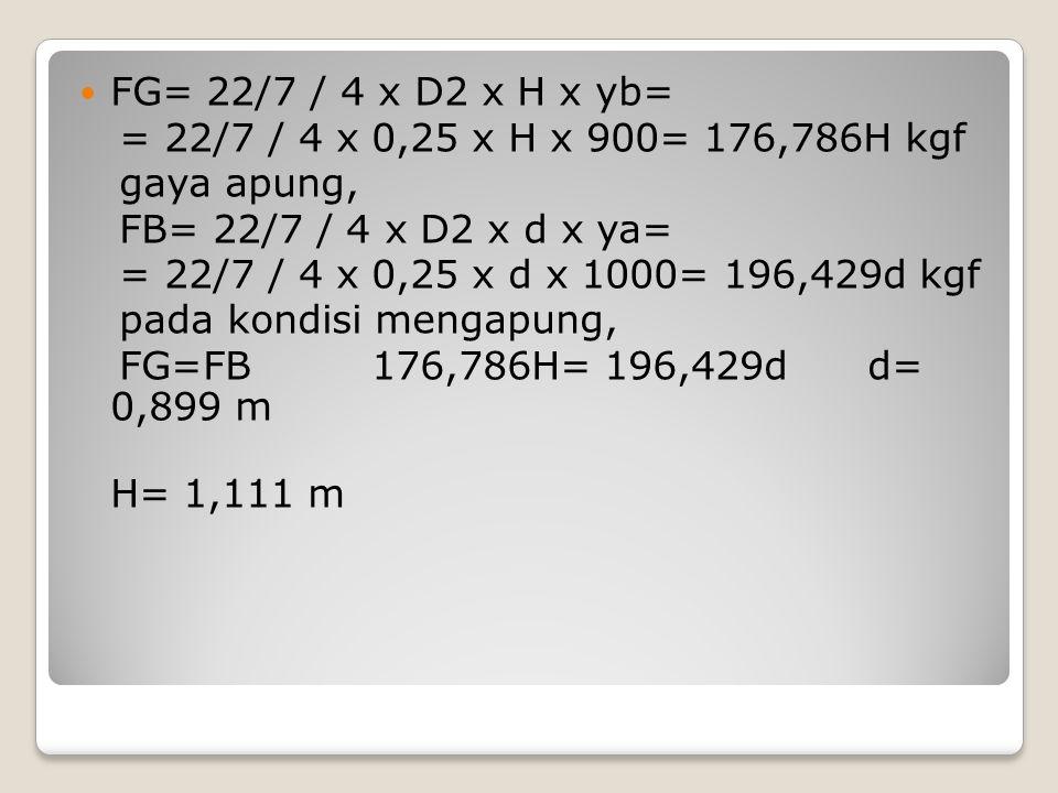 FG= 22/7 / 4 x D2 x H x yb= = 22/7 / 4 x 0,25 x H x 900= 176,786H kgf. gaya apung, FB= 22/7 / 4 x D2 x d x ya=