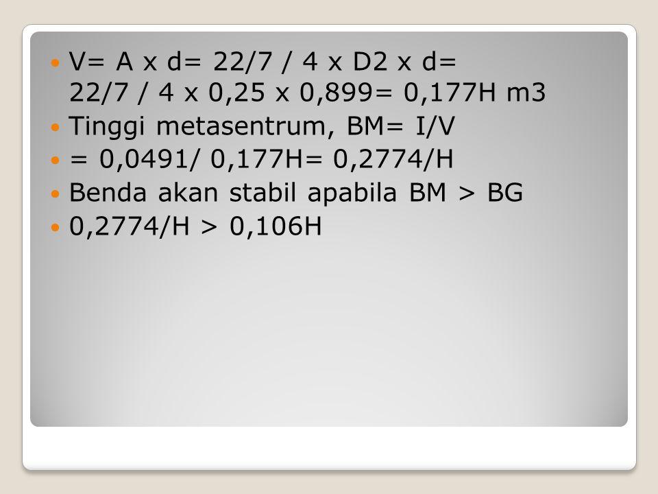V= A x d= 22/7 / 4 x D2 x d= 22/7 / 4 x 0,25 x 0,899= 0,177H m3