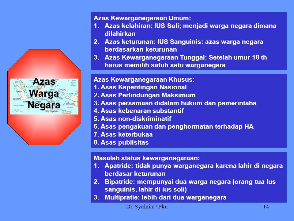 Azas Warga Negara Azas Kewarganegaraan Umum: