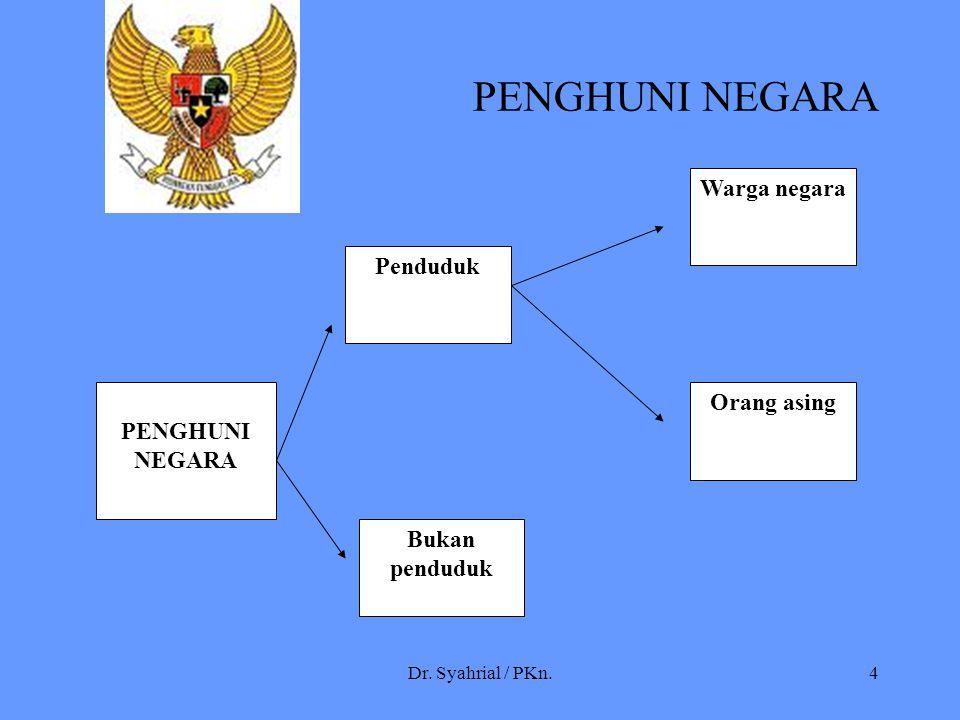 PENGHUNI NEGARA Warga negara Penduduk Orang asing PENGHUNI NEGARA