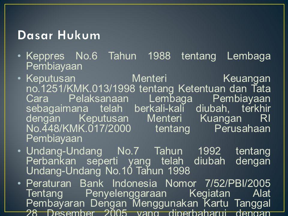 Dasar Hukum Keppres No.6 Tahun 1988 tentang Lembaga Pembiayaan