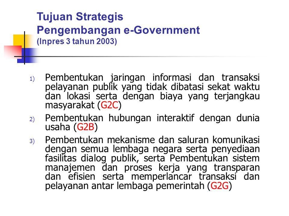Pengembangan e-Government