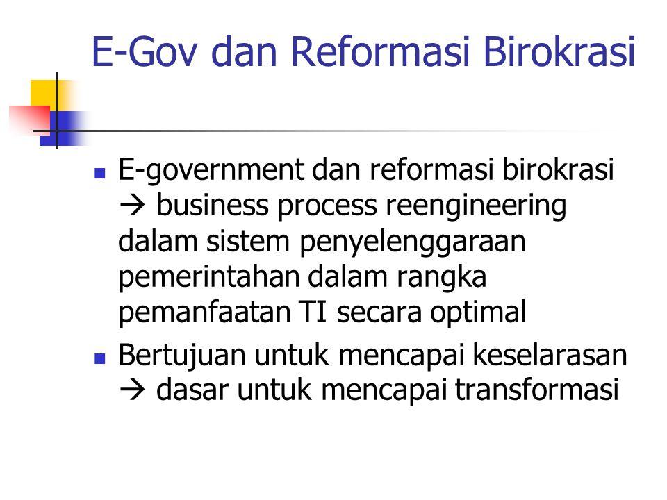 E-Gov dan Reformasi Birokrasi