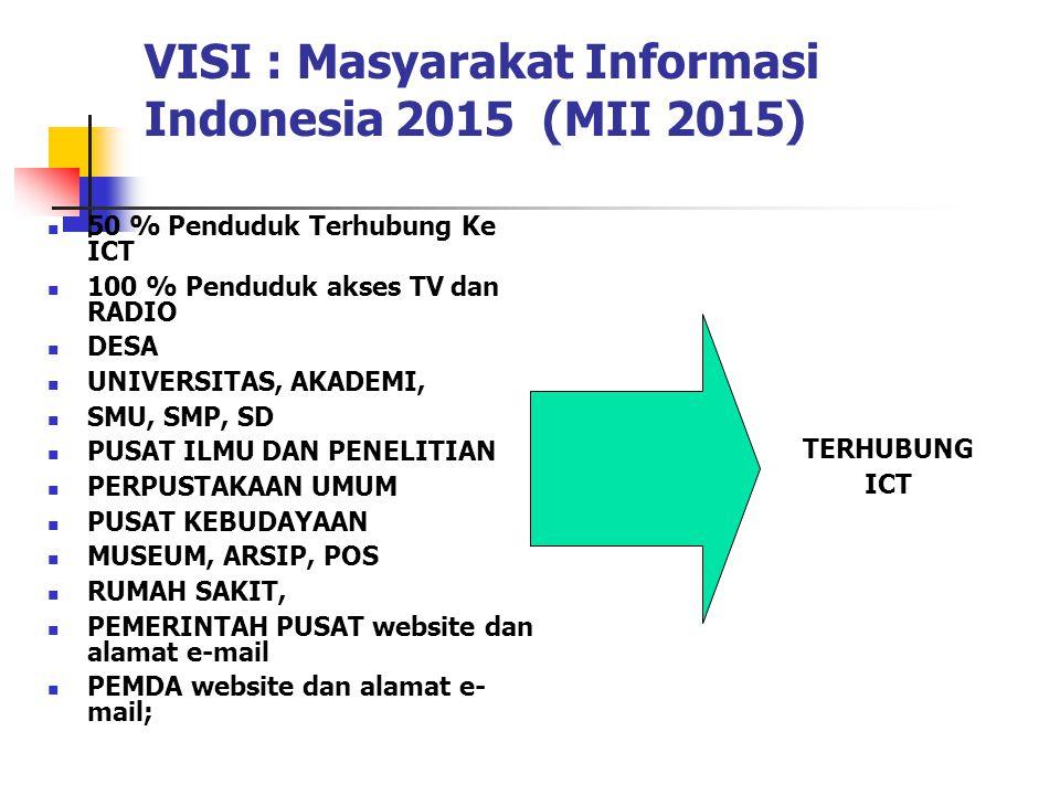 VISI : Masyarakat Informasi Indonesia 2015 (MII 2015)