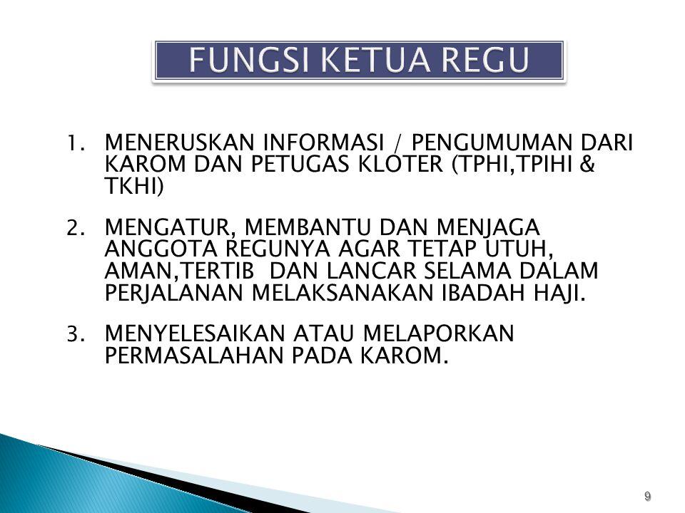 FUNGSI KETUA REGU MENERUSKAN INFORMASI / PENGUMUMAN DARI KAROM DAN PETUGAS KLOTER (TPHI,TPIHI & TKHI)