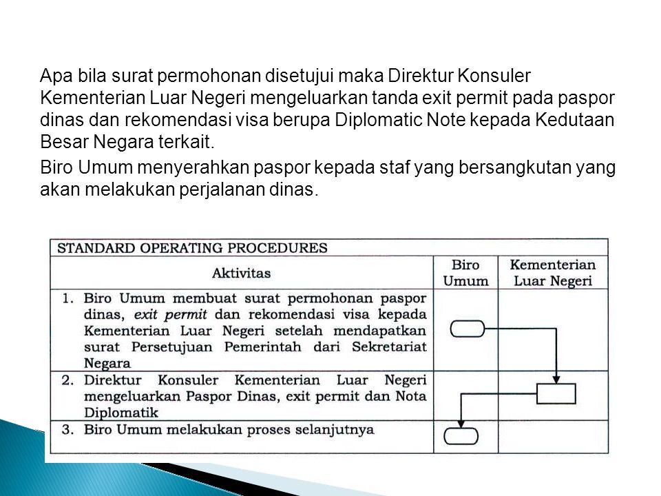 Apa bila surat permohonan disetujui maka Direktur Konsuler Kementerian Luar Negeri mengeluarkan tanda exit permit pada paspor dinas dan rekomendasi visa berupa Diplomatic Note kepada Kedutaan Besar Negara terkait.
