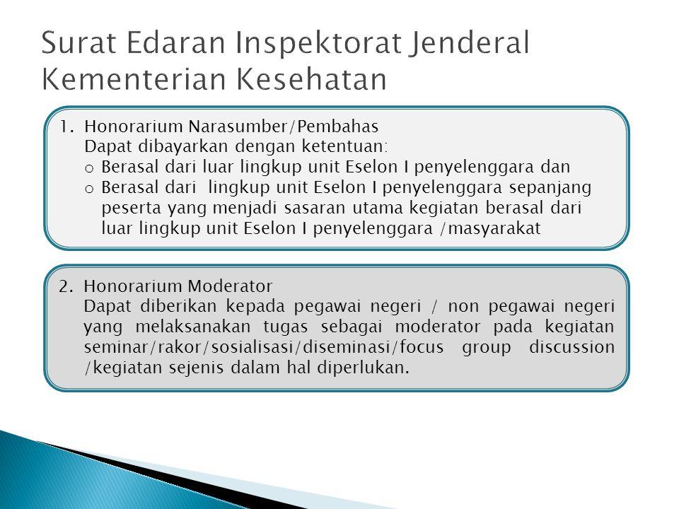 Surat Edaran Inspektorat Jenderal Kementerian Kesehatan
