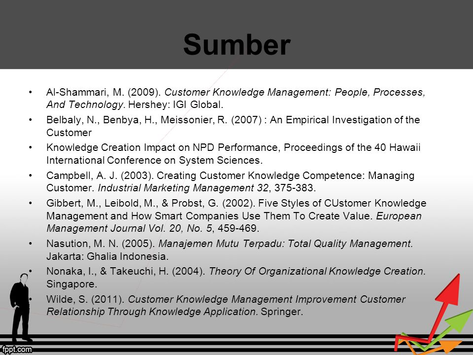 Sumber Al-Shammari, M. (2009). Customer Knowledge Management: People, Processes, And Technology. Hershey: IGI Global.