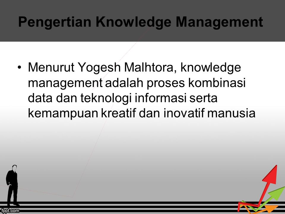 Pengertian Knowledge Management